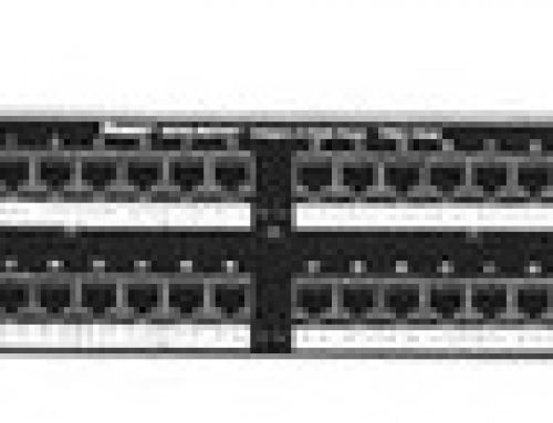 Different Types of Patch Panels