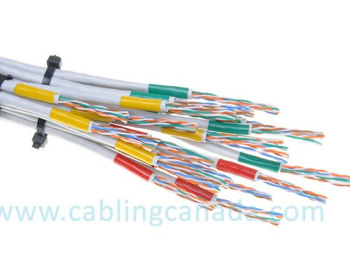Types of data cables
